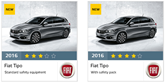 Fiat Tipo Euro NCAP crash test results in 2016