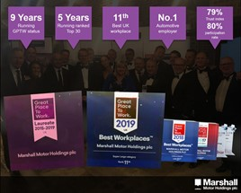 Marshall Motor Group celebrated a landmark result in the Great Place to Work UK's Best Workplaces Programme 2019