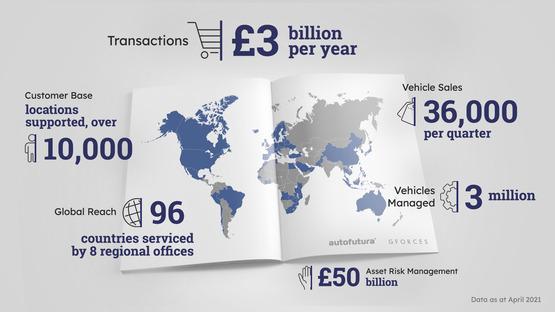 GForces and Autofutura merger creates new global automotive retail software group
