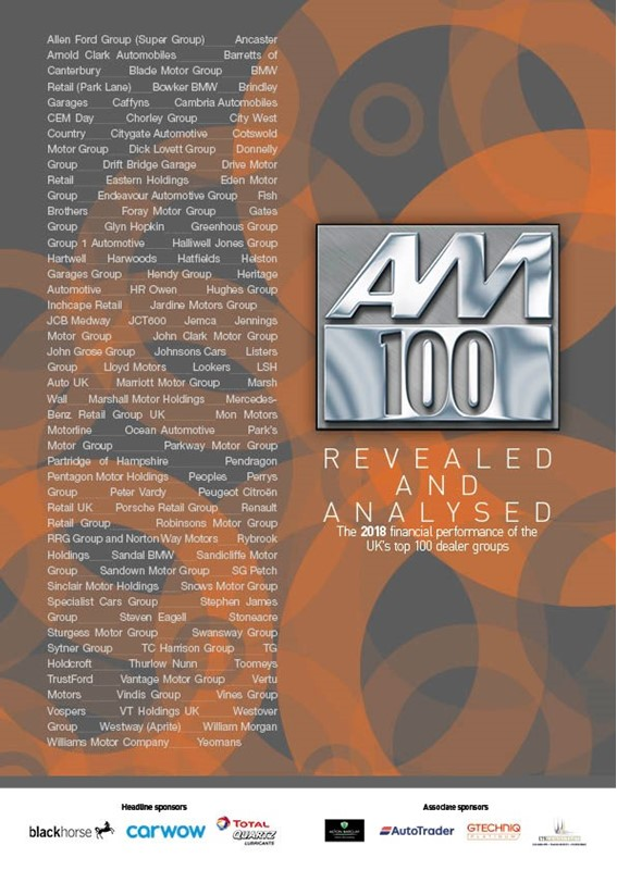 AM100 cover 2018