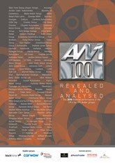 AM100 2018 supplement cover