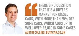 Austin Collins, buyacar.co.uk