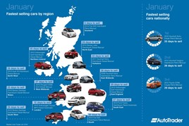 Autotrader: Cars for Sale - New & Used Car Sales