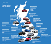 Auto Trader fastest selling cars June 2016