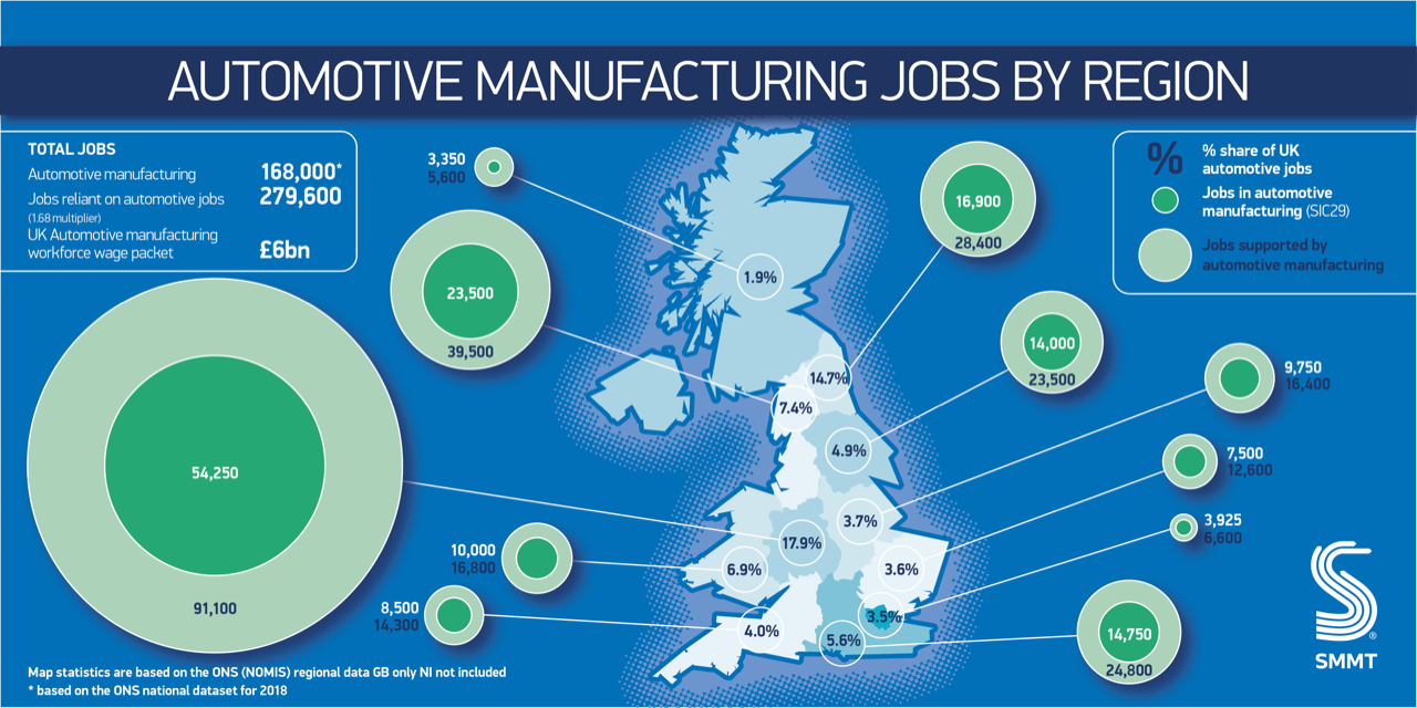 SMMT automotive sector contribution to UK economy data, June 2020