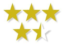 Car dealer reviews