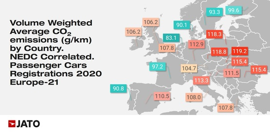 Jato's CO2 emissions from European new car sales data