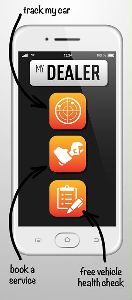 Does your dealership need an app? | Retailing