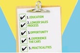 EV checklist