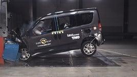 Fiat Doblò in Thatcham Research's Euro NCAP test facility