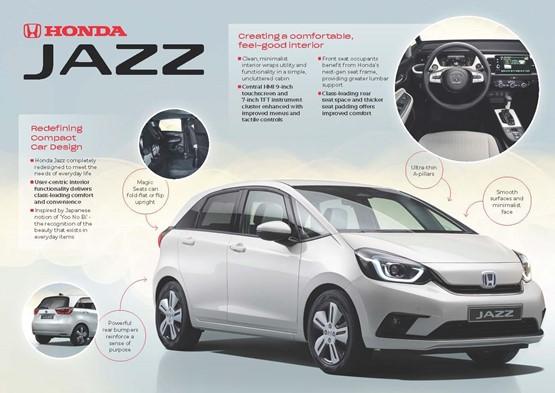 Honda's new Jazz hybrid, due in showrooms in summer 2020