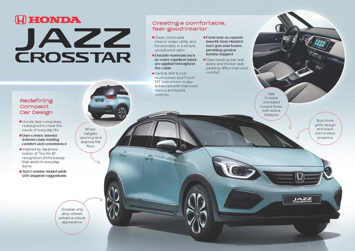 Honda S New Jazz Hybrid Spawns Suv Inspired Derivative Car Model News