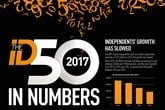 ID50 in numbers plug