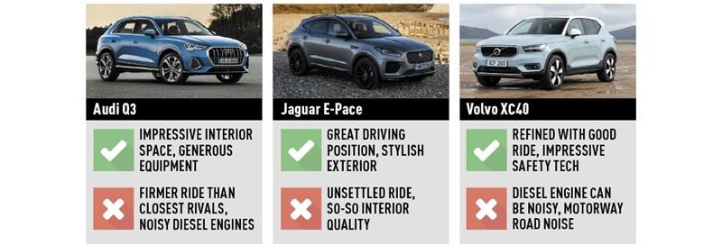 Lexus UX key rivals