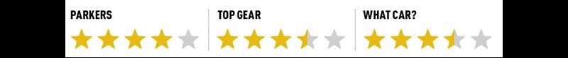 Lexus UK review ratings