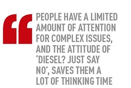 People have a limited amount of attention  for complex issues,  and the attitude of 'Diesel? Just say  No', saves them a  lot of thinking time