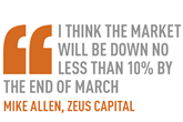 I think the market will be down no less than 10% by  the end of March Mike Allen, Zeus Capital