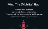 Mind the Mobility Gap infographic