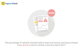 Mycarcheck.com warning