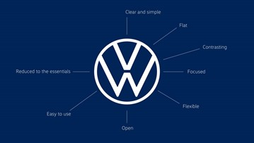 An annotated version of the new Volkswagen VW logo