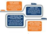 NFDA pollutants leaflet