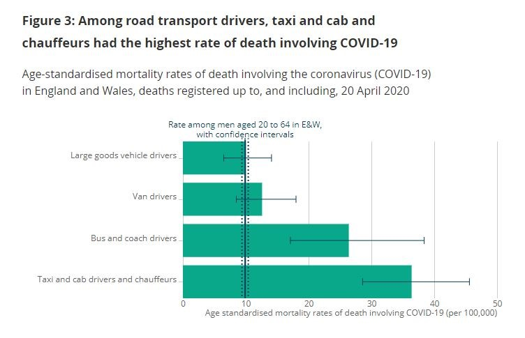 ONS COVID-19 death rate data