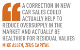 A correction in new car sales could actually help to reduce oversupply in the market and actually be healthier for residual values Mike Allen, Zeus Capital