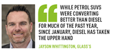 while petrol SUVs were converting better than diesel for much of the Past year, since January, diesel has taken the upper hand Jayson Whittington, Glass's