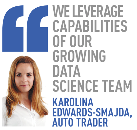 we leverage  capabilities of ouR growing datA  science team Karolina Edwards-SmaJDa, Auto Trader