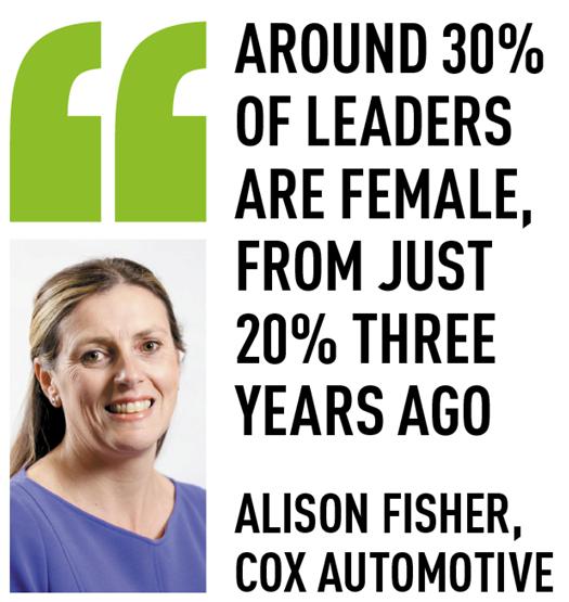 Alison Fisher Cox Automotive