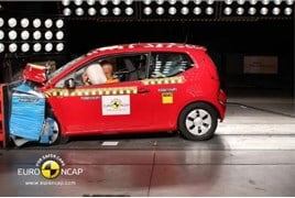 Skoda's Citigo hatchback on its way to a five-star Euro NCAP safety rating