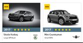 Mini Countryman Skoda Kodiaq NCAP results May 2017