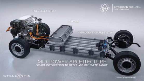 The new Stellantis hydrogen fuel cell vehicle drivetrain for vans