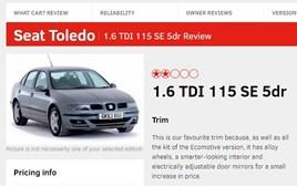 Seat Toledo print screen What Car